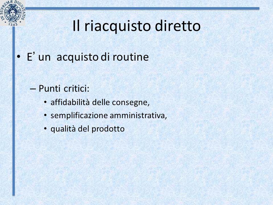 Il riacquisto diretto E ' un acquisto di routine – Punti critici: affidabilità delle consegne, semplificazione amministrativa, qualità del prodotto