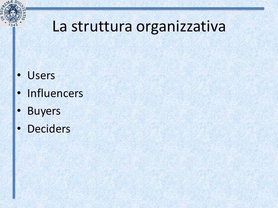 La struttura organizzativa Users Influencers Buyers Deciders