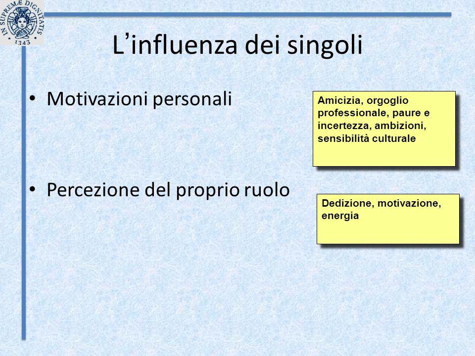 L ' influenza dei singoli Motivazioni personali Percezione del proprio ruolo Amicizia, orgoglio professionale, paure e incertezza, ambizioni, sensibil