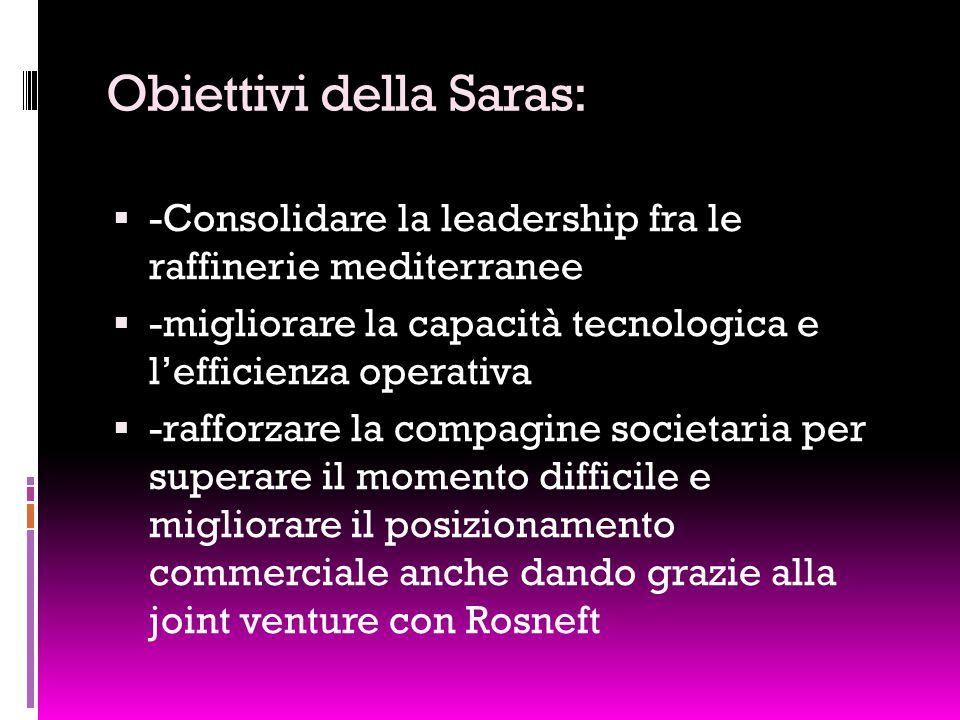 Obiettivi della Saras:  -Consolidare la leadership fra le raffinerie mediterranee  -migliorare la capacità tecnologica e l'efficienza operativa  -rafforzare la compagine societaria per superare il momento difficile e migliorare il posizionamento commerciale anche dando grazie alla joint venture con Rosneft