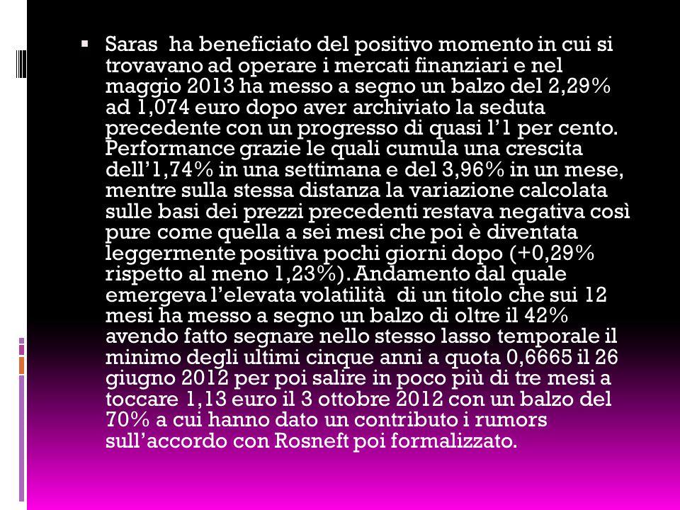  Saras ha beneficiato del positivo momento in cui si trovavano ad operare i mercati finanziari e nel maggio 2013 ha messo a segno un balzo del 2,29% ad 1,074 euro dopo aver archiviato la seduta precedente con un progresso di quasi l'1 per cento.