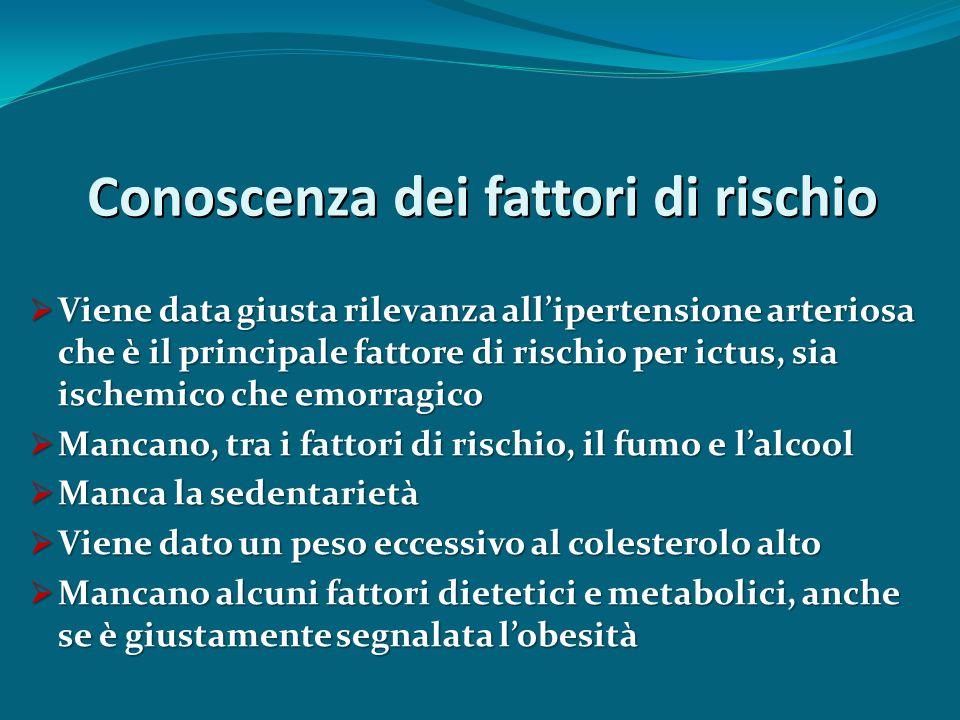 Conoscenza dei fattori di rischio  Viene data giusta rilevanza all'ipertensione arteriosa che è il principale fattore di rischio per ictus, sia ischemico che emorragico  Mancano, tra i fattori di rischio, il fumo e l'alcool  Manca la sedentarietà  Viene dato un peso eccessivo al colesterolo alto  Mancano alcuni fattori dietetici e metabolici, anche se è giustamente segnalata l'obesità