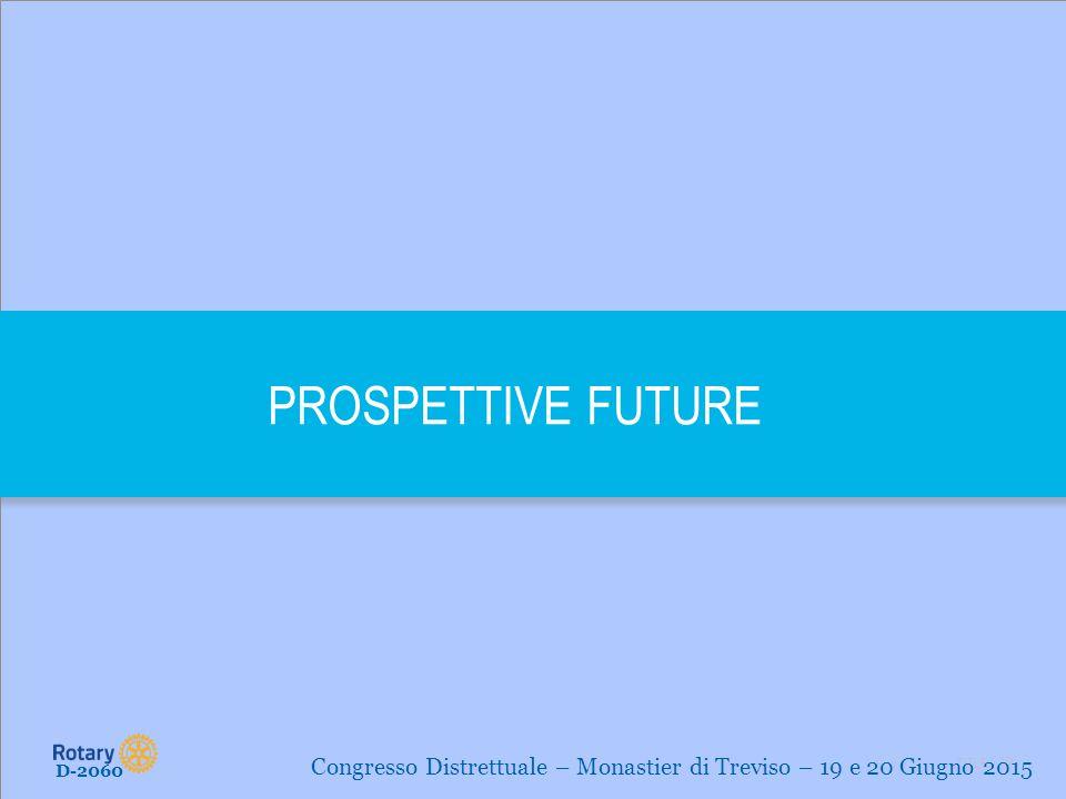 TITLE | 10 PROSPETTIVE FUTURE D-2060 Congresso Distrettuale – Monastier di Treviso – 19 e 20 Giugno 2015