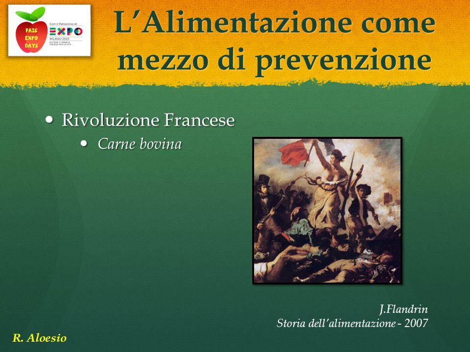 Rivoluzione Francese Rivoluzione Francese Carne bovina Carne bovina L'Alimentazione come mezzo di prevenzione R. Aloesio J.Flandrin Storia dell'alimen