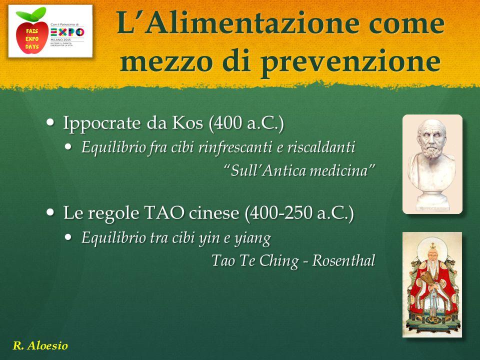 Ippocrate da Kos (400 a.C.) Ippocrate da Kos (400 a.C.) Equilibrio fra cibi rinfrescanti e riscaldanti Equilibrio fra cibi rinfrescanti e riscaldanti