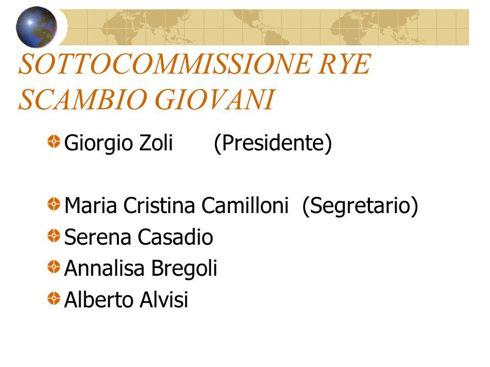 SOTTOCOMMISSIONE RYE SCAMBIO GIOVANI Giorgio Zoli (Presidente) Maria Cristina Camilloni (Segretario) Serena Casadio Annalisa Bregoli Alberto Alvisi