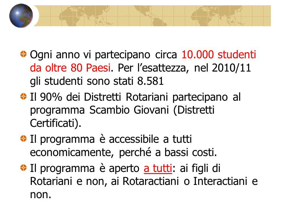Ogni anno vi partecipano circa 10.000 studenti da oltre 80 Paesi.