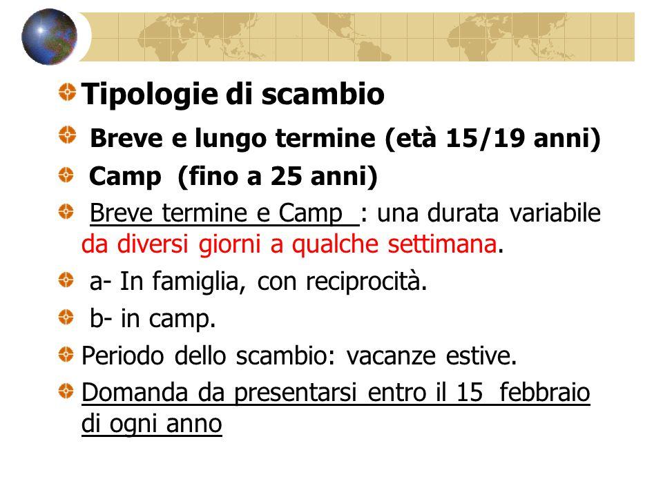 Tipologie di scambio Breve e lungo termine (età 15/19 anni) Camp (fino a 25 anni) Breve termine e Camp : una durata variabile da diversi giorni a qualche settimana.