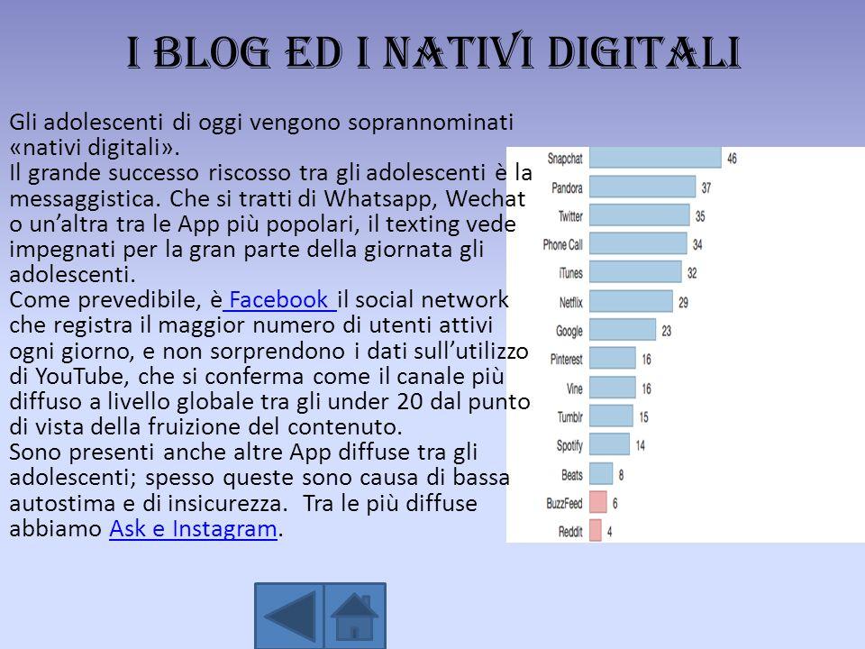 I BLOG ED I NATIVI DIGITALI Gli adolescenti di oggi vengono soprannominati «nativi digitali». Il grande successo riscosso tra gli adolescenti è la mes