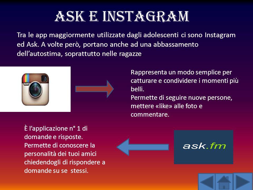 Ask e Instagram Tra le app maggiormente utilizzate dagli adolescenti ci sono Instagram ed Ask. A volte però, portano anche ad una abbassamento dell'au