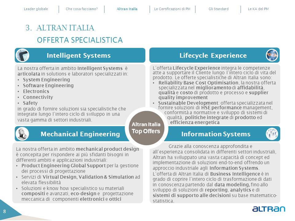 9 Il nostro portafoglio di offerta per progetti specialistici e complessi.