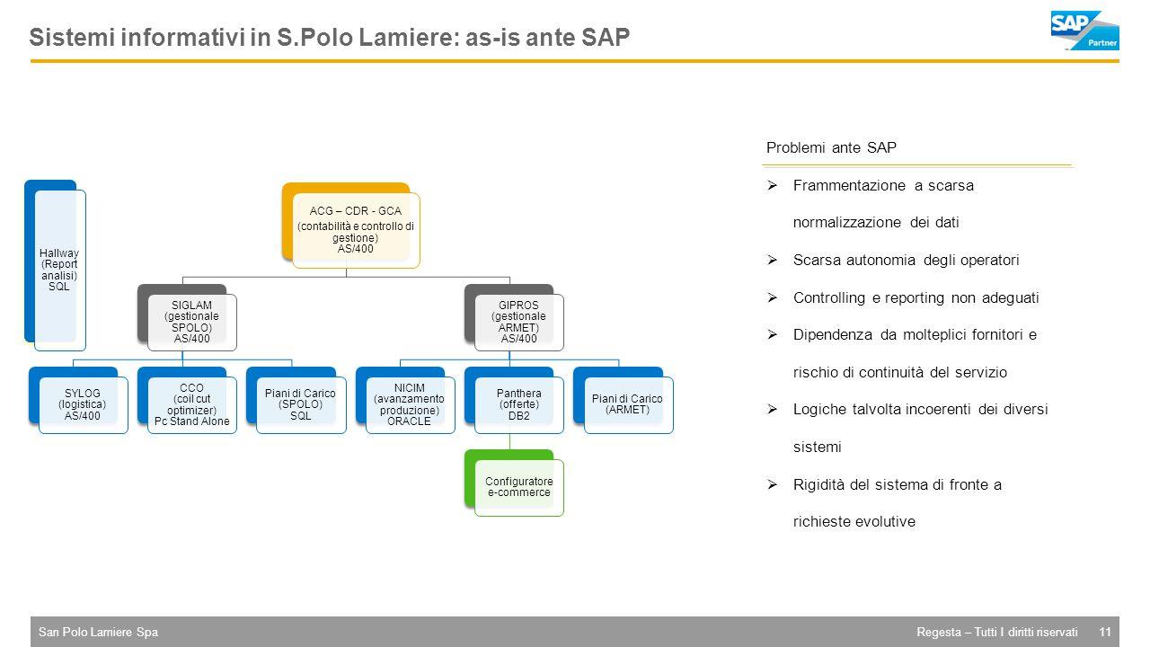 San Polo Lamiere Spa11Regesta – Tutti I diritti riservati Sistemi informativi in S.Polo Lamiere: as-is ante SAP Hallway (Report analisi) SQL ACG – CDR - GCA (contabilità e controllo di gestione) AS/400 SIGLAM (gestionale SPOLO) AS/400 SYLOG (logistica) AS/400 CCO (coil cut optimizer) Pc Stand Alone Piani di Carico (SPOLO) SQL GIPROS (gestionale ARMET) AS/400 NICIM (avanzamento produzione) ORACLE Panthera (offerte) DB2 Configuratore e-commerce Piani di Carico (ARMET) Problemi ante SAP  Frammentazione a scarsa normalizzazione dei dati  Scarsa autonomia degli operatori  Controlling e reporting non adeguati  Dipendenza da molteplici fornitori e rischio di continuità del servizio  Logiche talvolta incoerenti dei diversi sistemi  Rigidità del sistema di fronte a richieste evolutive