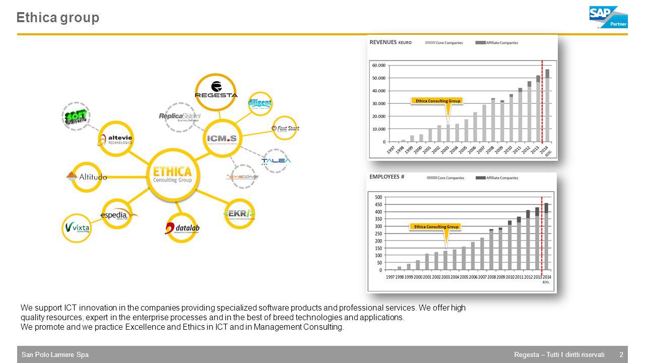 San Polo Lamiere Spa13Regesta – Tutti I diritti riservati Cosa è stato fatto … E' stato implementato un sistema di classificazione strutturata delle materie prime, dei semilavorati e dei prodotti finiti con le caratteristiche che permettono sia la gestione della certificazione (3.1, ROHS, CE, etc.) che l'operatività dei processi produttivi (es.
