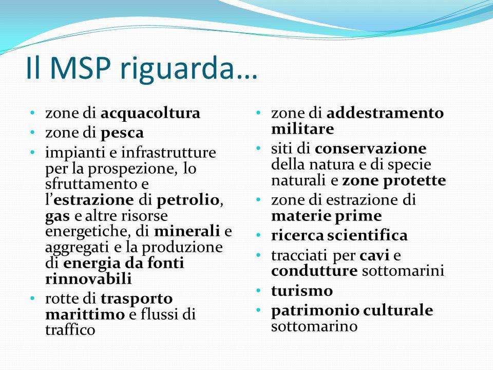 Il MSP riguarda… zone di acquacoltura zone di pesca impianti e infrastrutture per la prospezione, lo sfruttamento e l'estrazione di petrolio, gas e al