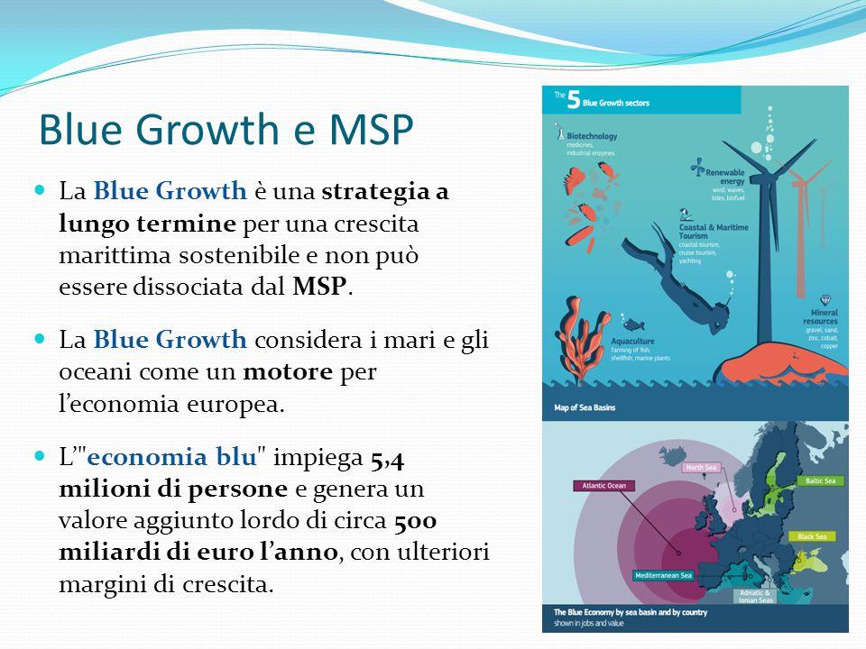 Blue Growth e MSP La Blue Growth è una strategia a lungo termine per una crescita marittima sostenibile e non può essere dissociata dal MSP. La Blue G