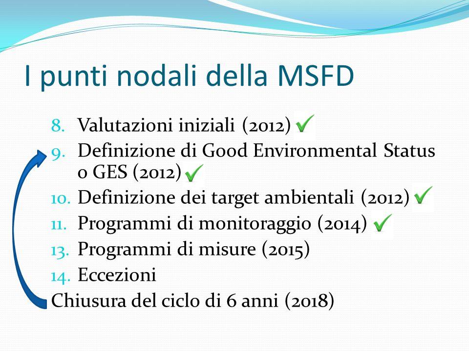 I punti nodali della MSFD 8. Valutazioni iniziali (2012) 9. Definizione di Good Environmental Status o GES (2012) 10. Definizione dei target ambiental