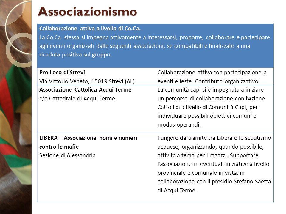 Associazionismo Collaborazione attiva a livello di Co.Ca. La Co.Ca. stessa si impegna attivamente a interessarsi, proporre, collaborare e partecipare