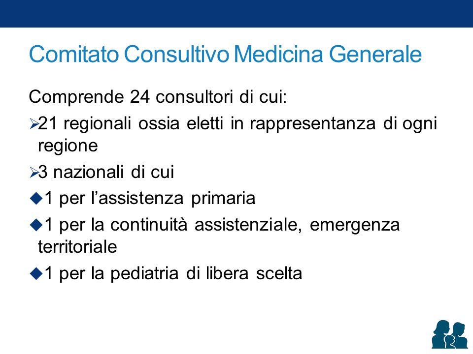 Comitato Consultivo Medicina Generale Comprende 24 consultori di cui:  21 regionali ossia eletti in rappresentanza di ogni regione  3 nazionali di cui  1 per l'assistenza primaria  1 per la continuità assistenziale, emergenza territoriale  1 per la pediatria di libera scelta