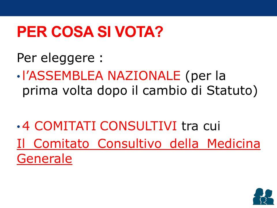 PER COSA SI VOTA? Per eleggere : l'ASSEMBLEA NAZIONALE (per la prima volta dopo il cambio di Statuto) 4 COMITATI CONSULTIVI tra cui Il Comitato Consul