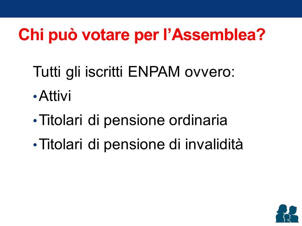 Chi può votare per l'Assemblea? Tutti gli iscritti ENPAM ovvero: Attivi Titolari di pensione ordinaria Titolari di pensione di invalidità