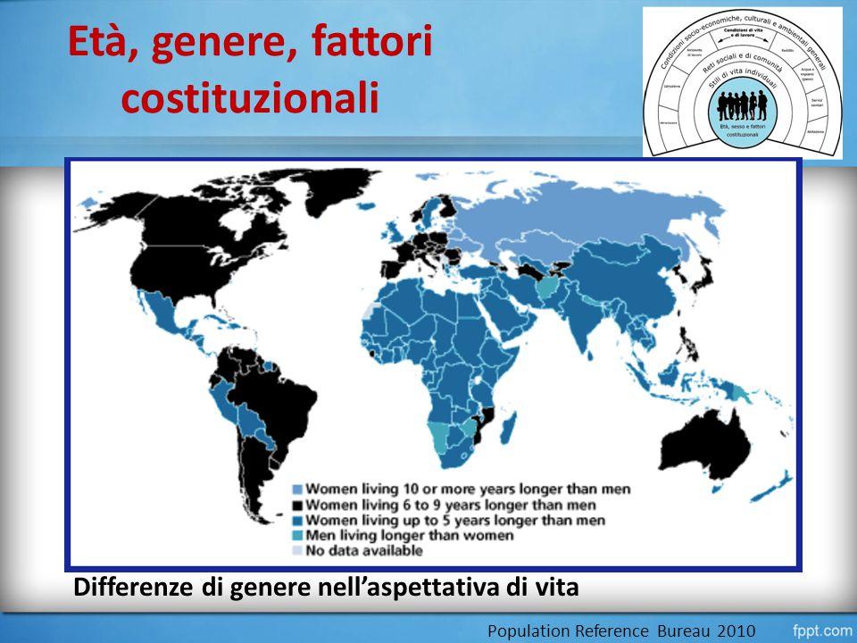 Età, genere, fattori costituzionali Differenze di genere nell'aspettativa di vita Population Reference Bureau 2010