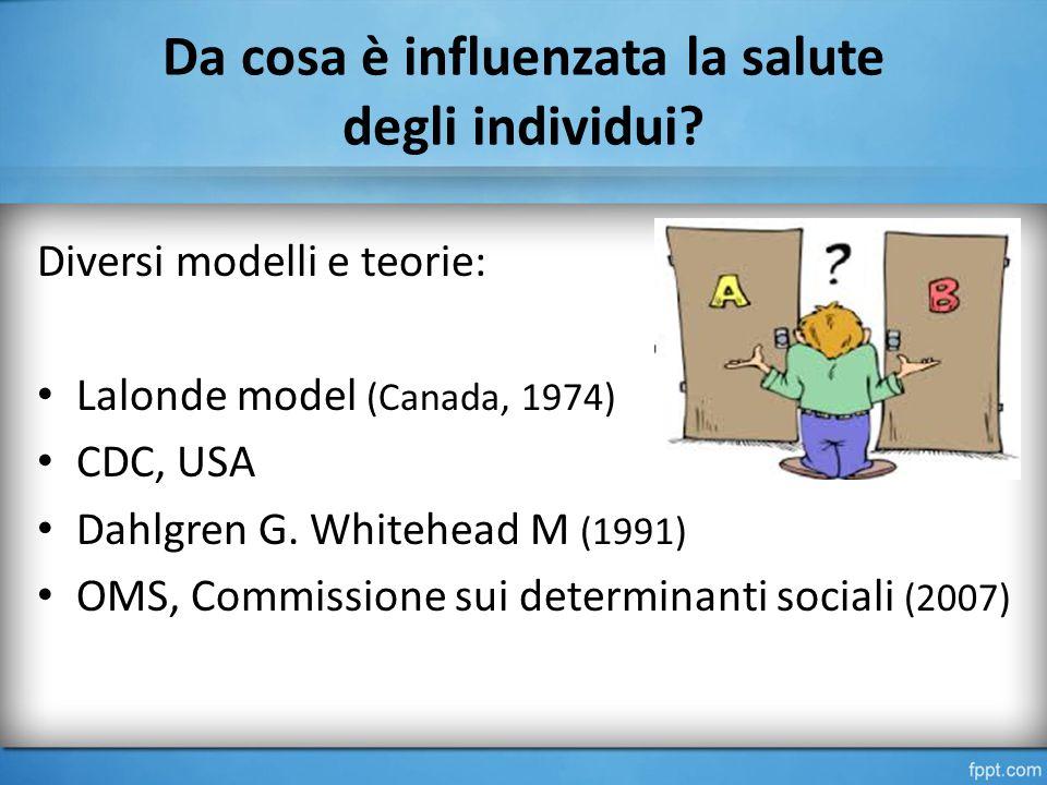 Fattori Biologici Stili di vita Ambiente Sociale Ambiente Fisico Stato di Salute della popolazione Servizi Sanitari Politiche Sanitarie Lalonde Model The health field concept, 1974 Da cosa è influenzata la salute degli individui?