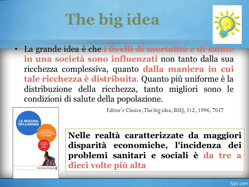 The big idea La grande idea è che i livelli di mortalità e di salute in una società sono influenzati non tanto dalla sua ricchezza complessiva, quanto dalla maniera in cui tale ricchezza è distribuita.