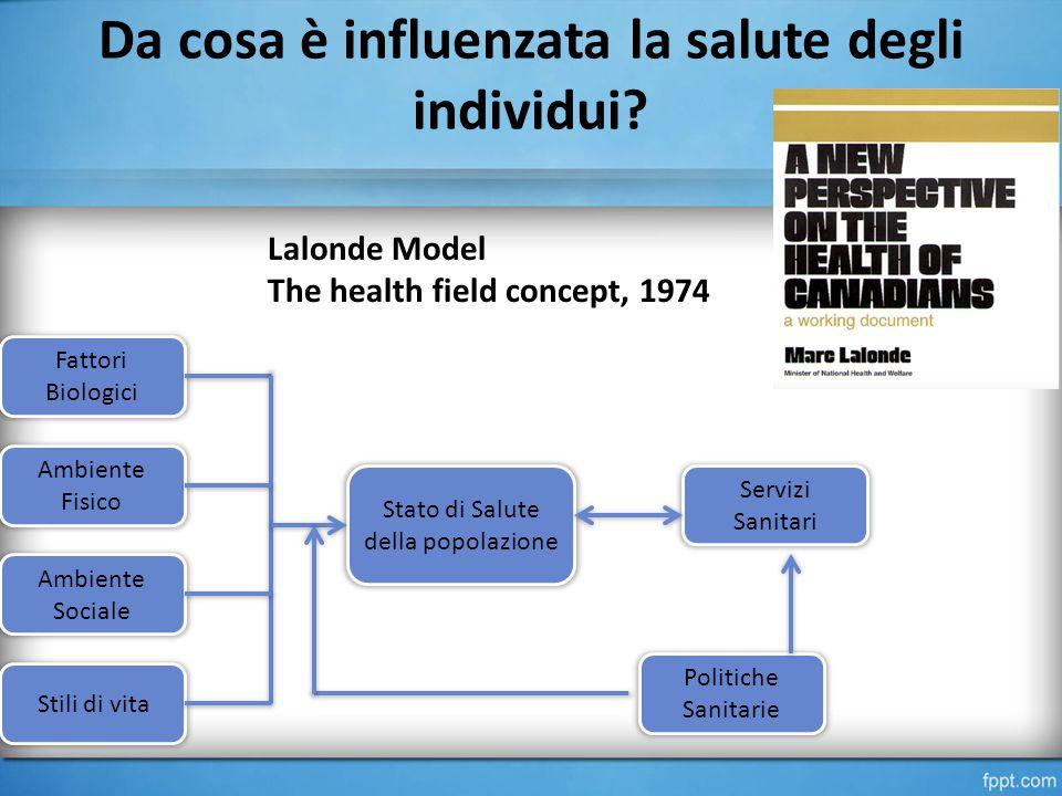 Condizioni di vita e di lavoro: Alimentazione http://www.worldmapper.org/display.php?selected=239 Prevalenza di diabete
