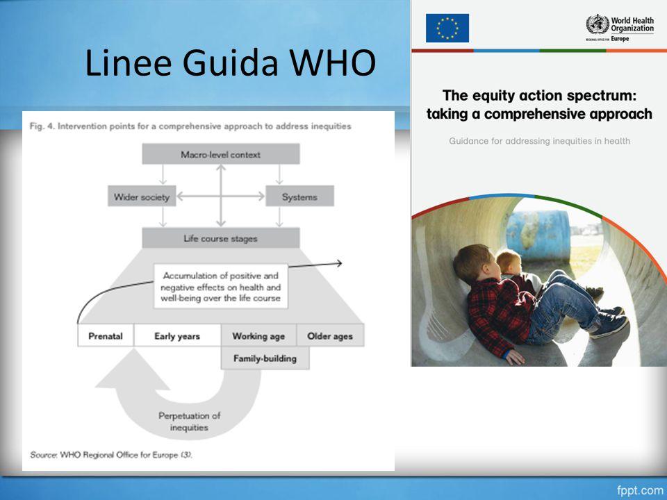 Linee Guida WHO