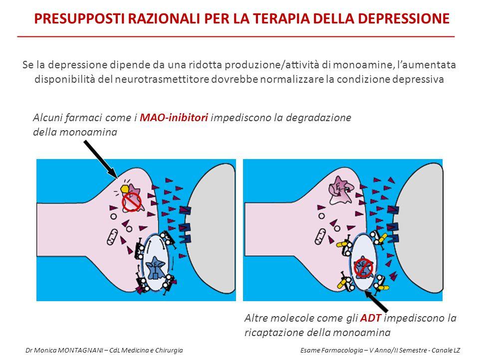 Se la depressione dipende da una ridotta produzione/attività di monoamine, l'aumentata disponibilità del neurotrasmettitore dovrebbe normalizzare la condizione depressiva Alcuni farmaci come i MAO-inibitori impediscono la degradazione della monoamina Altre molecole come gli ADT impediscono la ricaptazione della monoamina PRESUPPOSTI RAZIONALI PER LA TERAPIA DELLA DEPRESSIONE Dr Monica MONTAGNANI – CdL Medicina e Chirurgia Esame Farmacologia – V Anno/II Semestre - Canale LZ