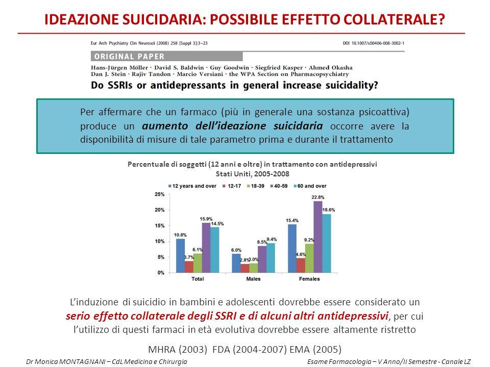 IDEAZIONE SUICIDARIA: POSSIBILE EFFETTO COLLATERALE.