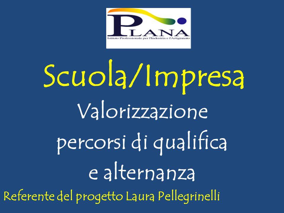 Scuola/Impresa Valorizzazione percorsi di qualifica e alternanza Referente del progetto Laura Pellegrinelli