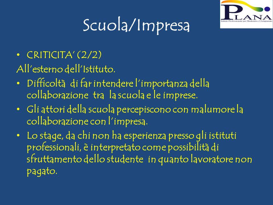 Scuola/Impresa CRITICITA' (2/2) All'esterno dell'Istituto.