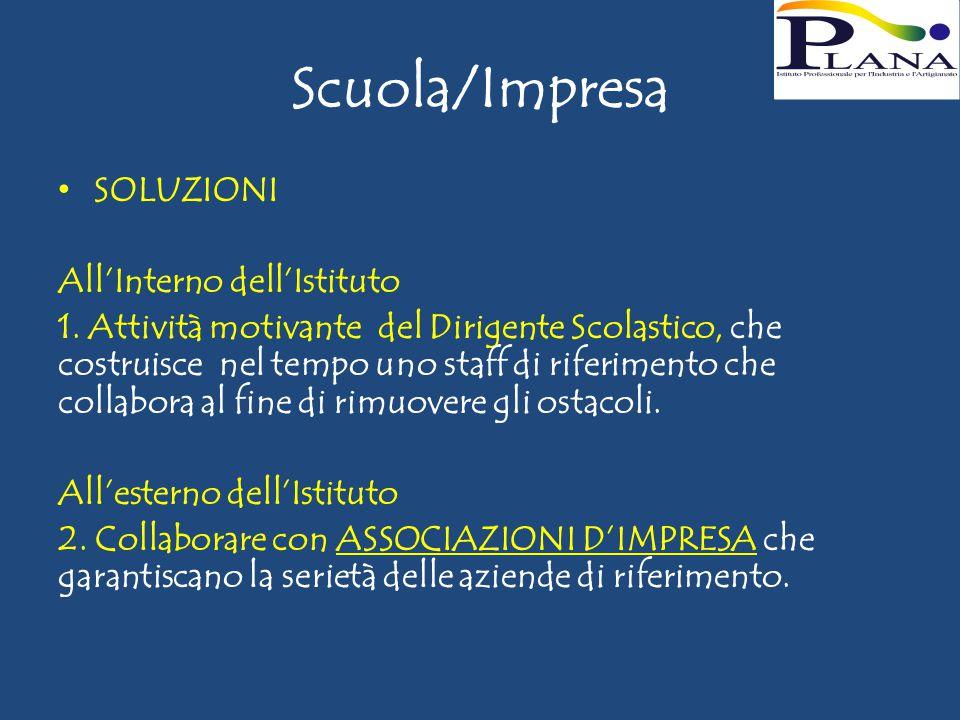 Scuola/Impresa SOLUZIONI All'Interno dell'Istituto 1.