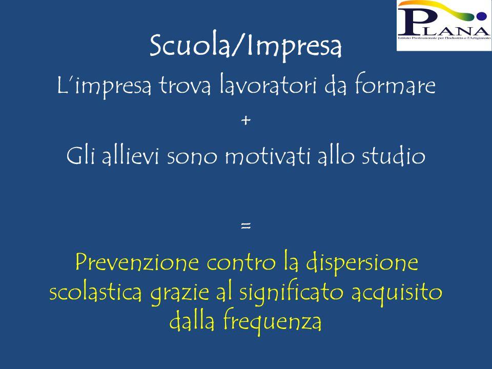 Scuola/Impresa CRITICITA' (1/2) All'interno dell' Istituto 1.