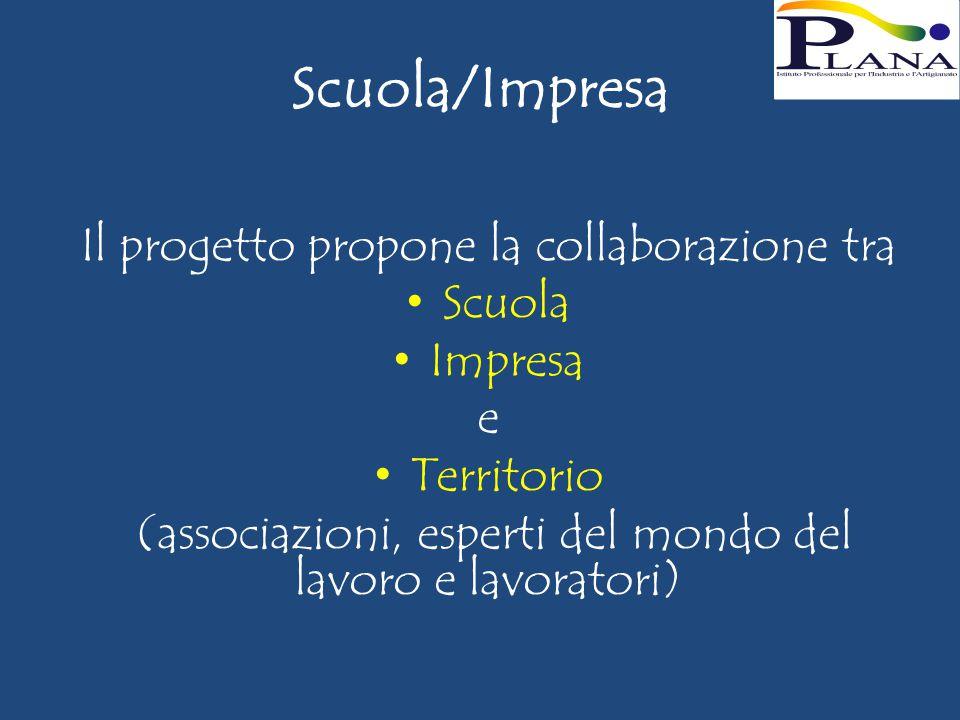 Scuola/Impresa Il progetto propone la collaborazione tra Scuola Impresa e Territorio (associazioni, esperti del mondo del lavoro e lavoratori)