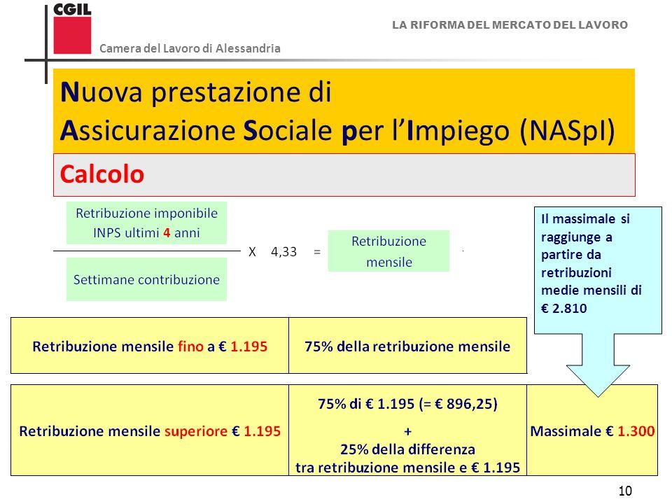 LA RIFORMA DEL MERCATO DEL LAVORO Camera del Lavoro di Alessandria 10 Nuova prestazione di Assicurazione Sociale per l'Impiego (NASpI) Calcolo Il mass