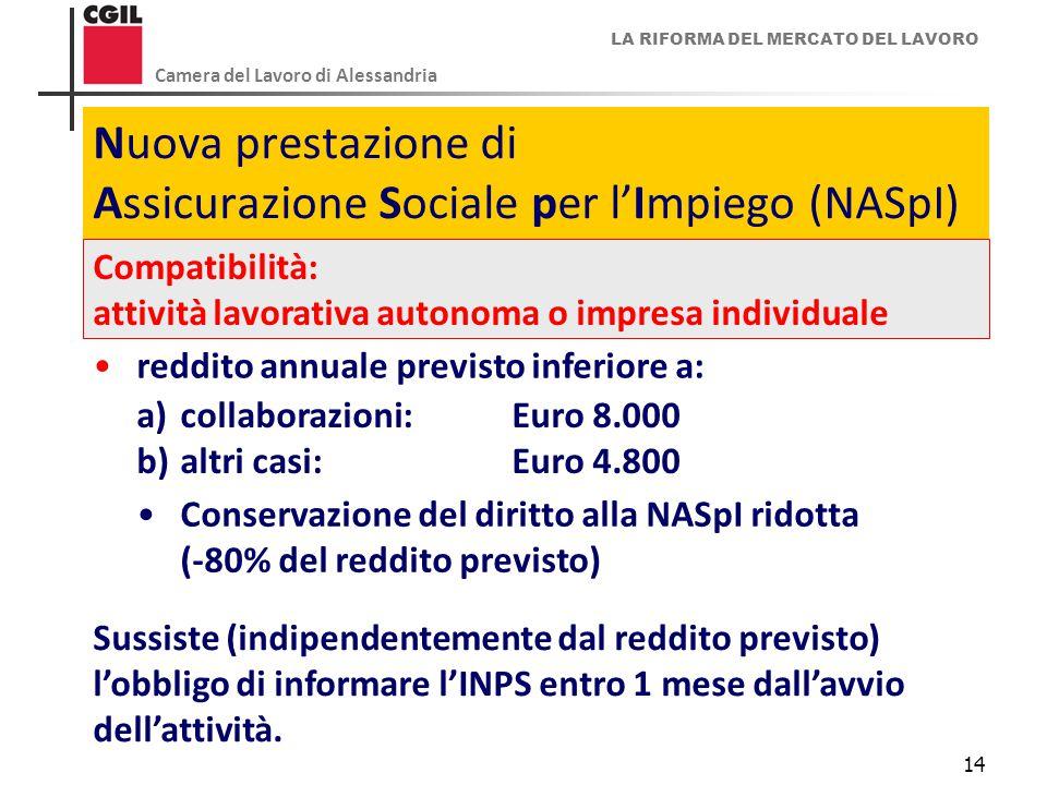 LA RIFORMA DEL MERCATO DEL LAVORO Camera del Lavoro di Alessandria 14 Nuova prestazione di Assicurazione Sociale per l'Impiego (NASpI) Compatibilità: