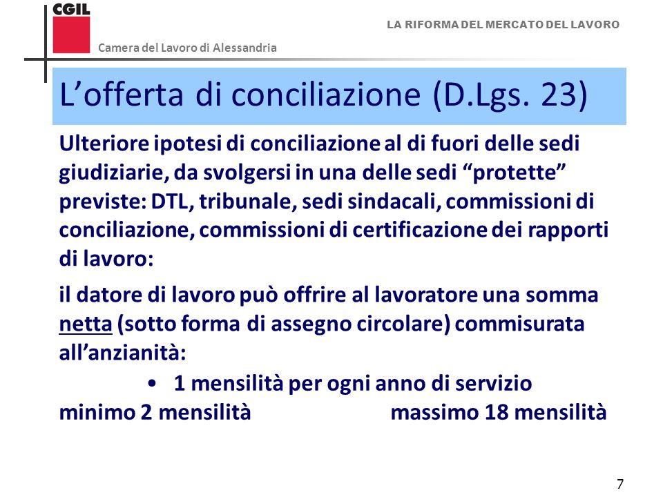 LA RIFORMA DEL MERCATO DEL LAVORO Camera del Lavoro di Alessandria 7 L'offerta di conciliazione (D.Lgs. 23) Ulteriore ipotesi di conciliazione al di f