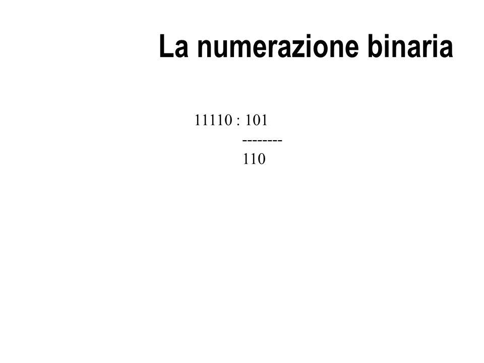 La numerazione binaria 11110 : 101 -------- 110