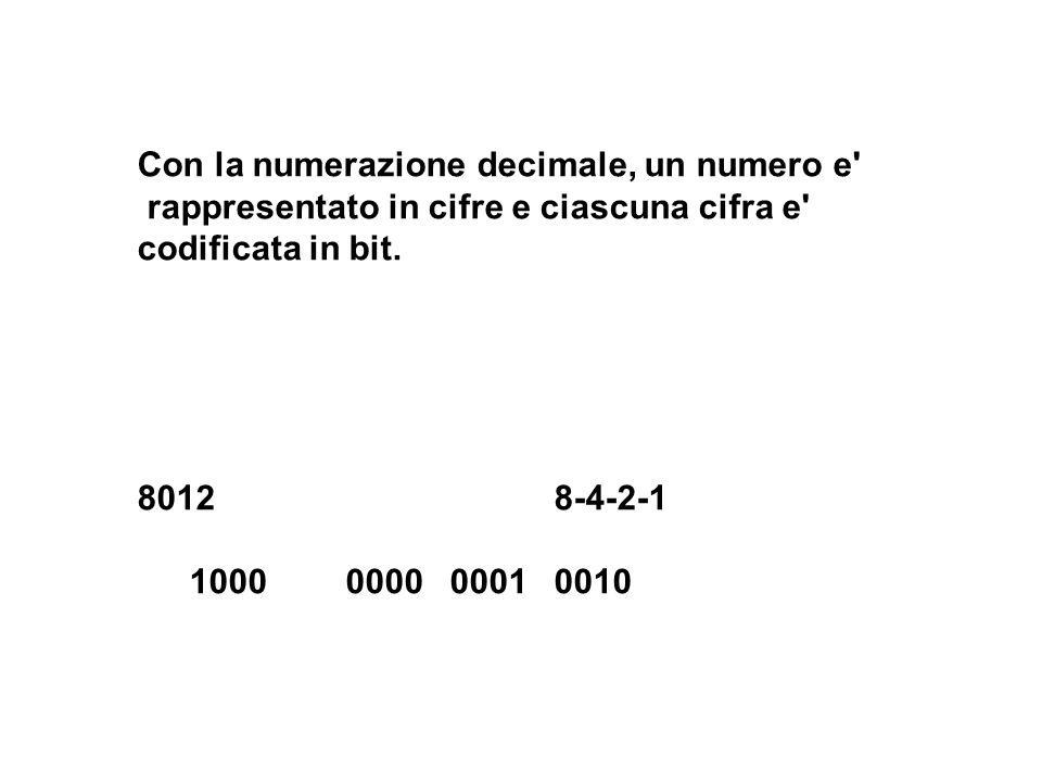 Con la numerazione decimale, un numero e rappresentato in cifre e ciascuna cifra e codificata in bit.