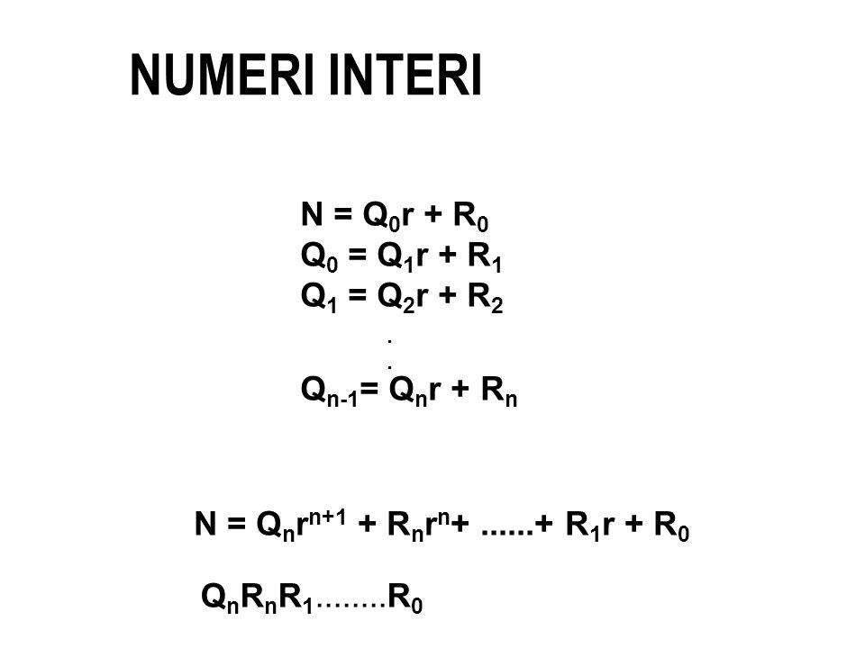 NUMERI INTERI N = Q 0 r + R 0 Q 0 = Q 1 r + R 1 Q 1 = Q 2 r + R 2.