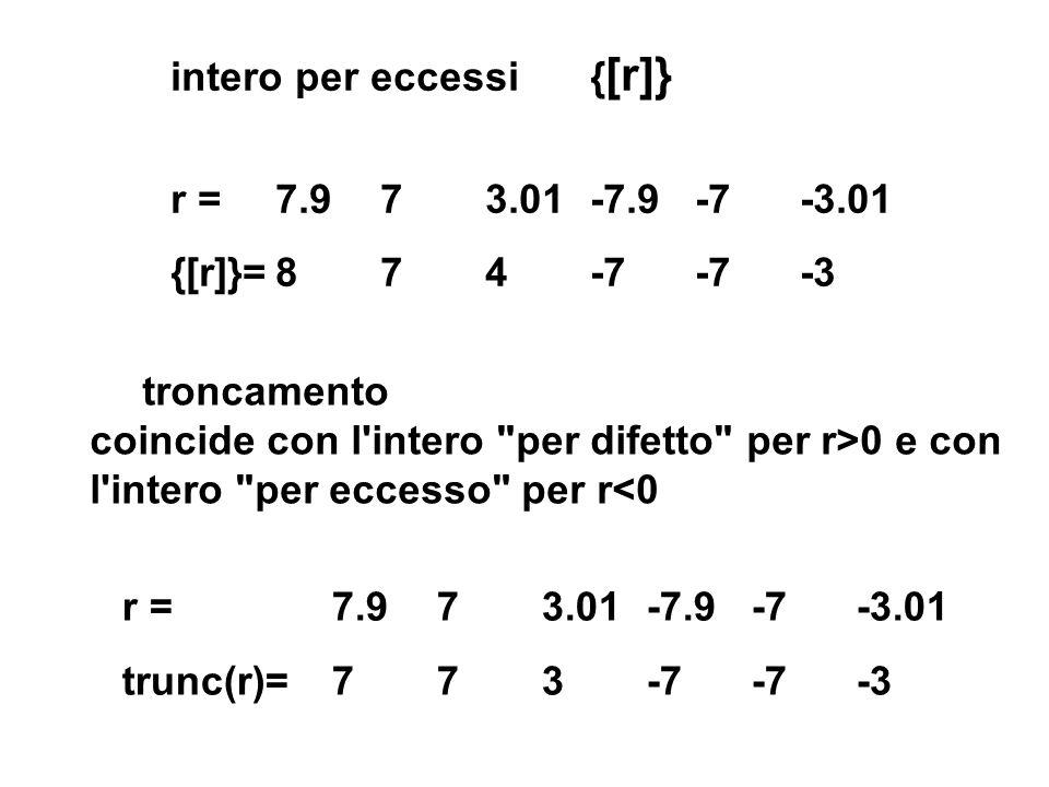 intero per eccessi { [r]} r =7.973.01-7.9-7-3.01 {[r]}=874-7-7-3 troncamento coincide con l intero per difetto per r>0 e con l intero per eccesso per r<0 r =7.973.01-7.9-7-3.01 trunc(r)=773-7-7-3