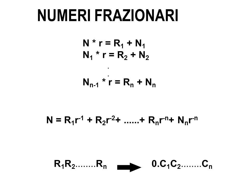 NUMERI FRAZIONARI N * r = R 1 + N 1 N 1 * r = R 2 + N 2.