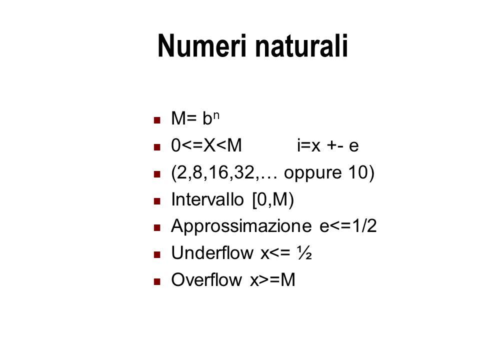 Numeri naturali M= b n 0<=X<Mi=x +- e (2,8,16,32,… oppure 10) Intervallo [0,M) Approssimazione e<=1/2 Underflow x<= ½ Overflow x>=M