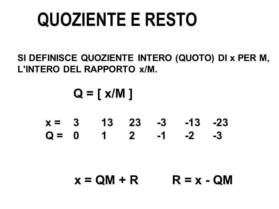 QUOZIENTE E RESTO SI DEFINISCE QUOZIENTE INTERO (QUOTO) DI x PER M, L INTERO DEL RAPPORTO x/M.