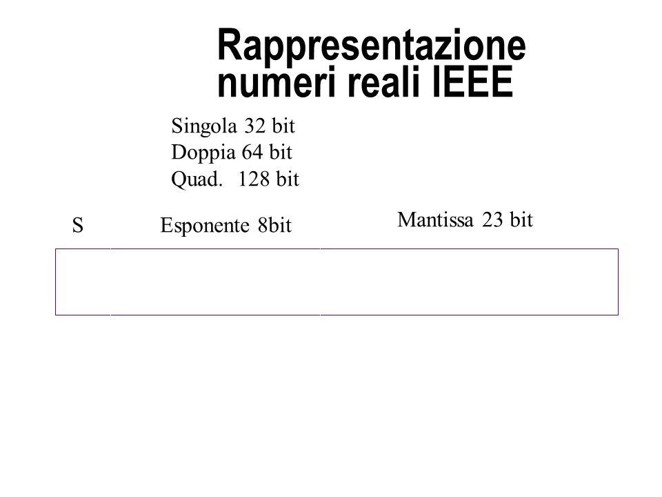 Rappresentazione numeri reali IEEE Singola 32 bit Doppia 64 bit Quad.128 bit SEsponente 8bit Mantissa 23 bit