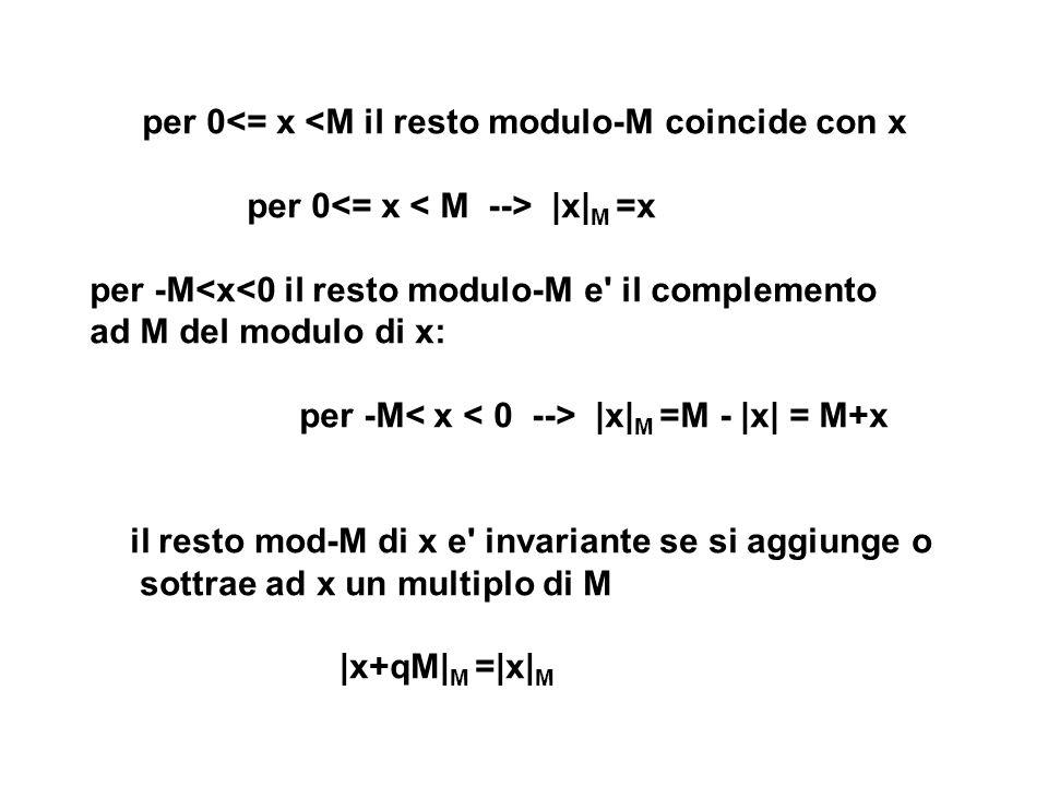 per 0<= x <M il resto modulo-M coincide con x per 0 |x| M =x per -M<x<0 il resto modulo-M e il complemento ad M del modulo di x: per -M |x| M =M - |x| = M+x il resto mod-M di x e invariante se si aggiunge o sottrae ad x un multiplo di M |x+qM| M =|x| M