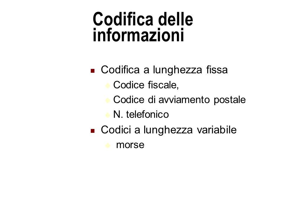 Codifica delle informazioni Codifica a lunghezza fissa  Codice fiscale,  Codice di avviamento postale  N.