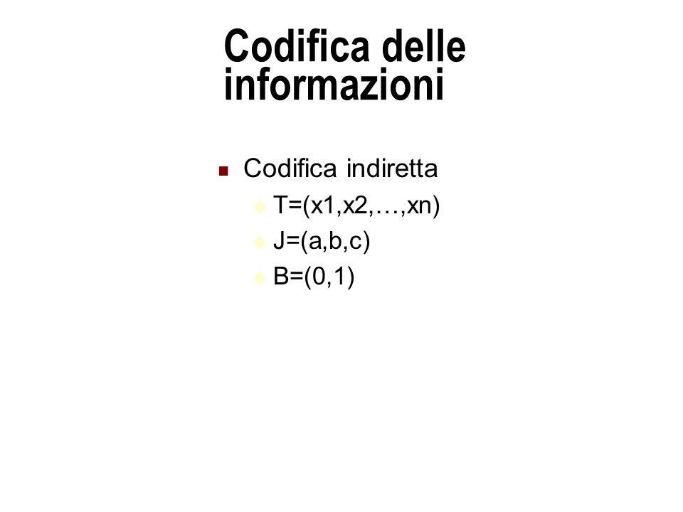 Codifica delle informazioni Codifica indiretta  T=(x1,x2,…,xn)  J=(a,b,c)  B=(0,1)